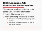 isbe language arts graduation requirements