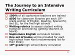 the journey to an intensive writing curriculum32