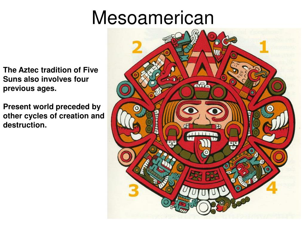 aztec tradition