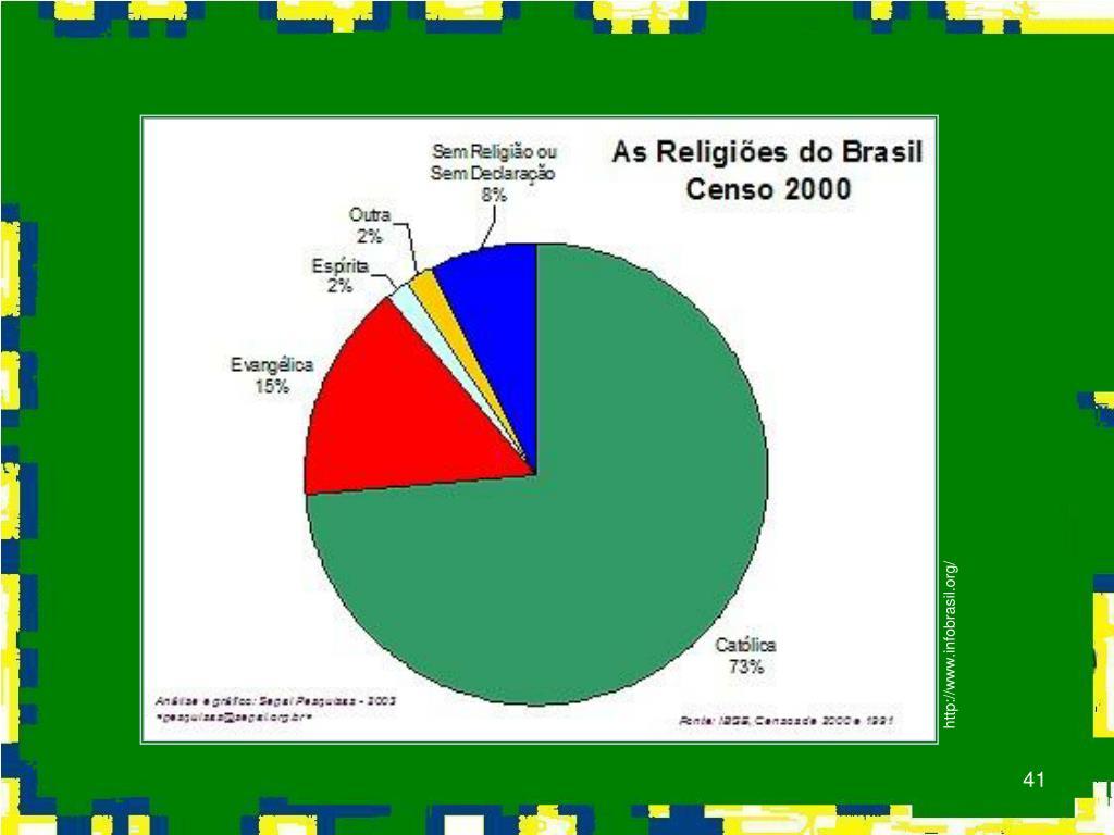 http://www.infobrasil.org/