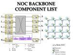 noc backbone component list