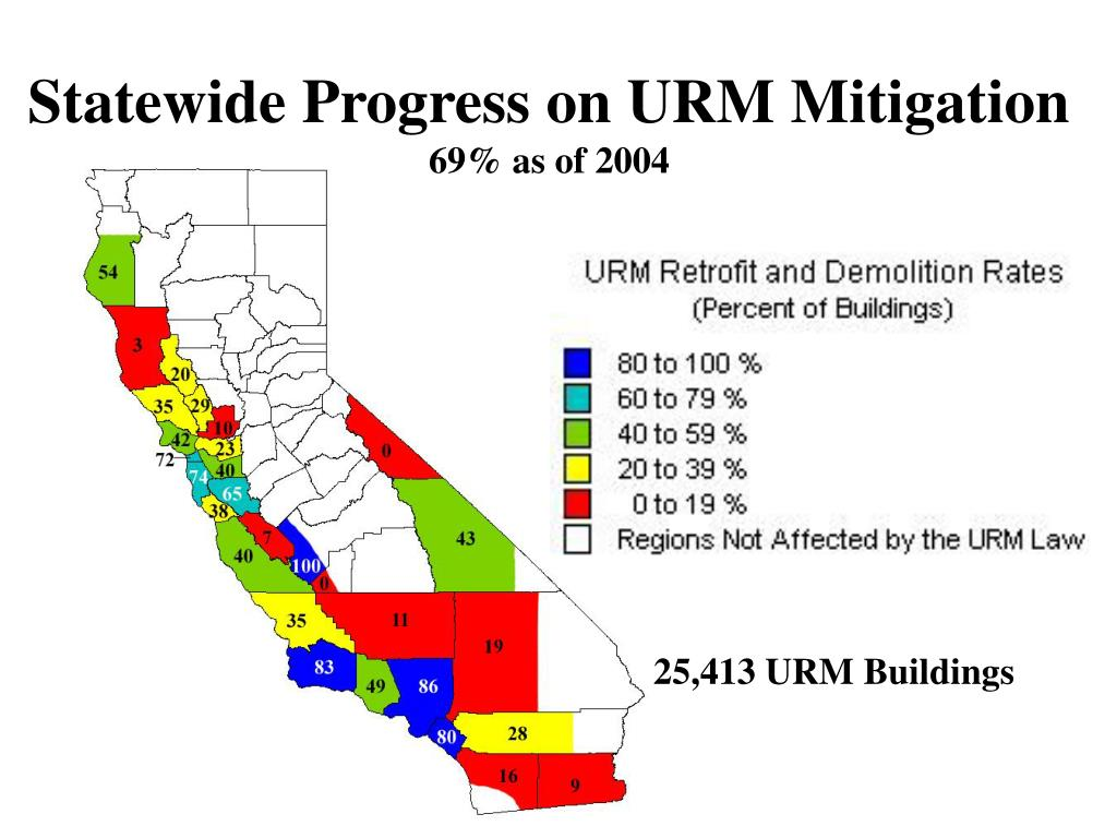statewide progress on urm mitigation 69 as of 2004 l.