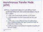 asynchronous transfer mode atm34