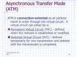 asynchronous transfer mode atm36