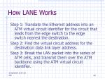 how lane works