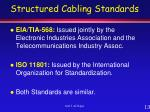structured cabling standards