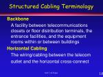 structured cabling terminology