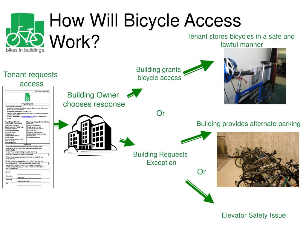 How Will Bicycle Access Work?