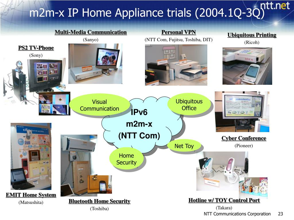 m2m-x IP Home Appliance trials (2004.1Q-3Q)