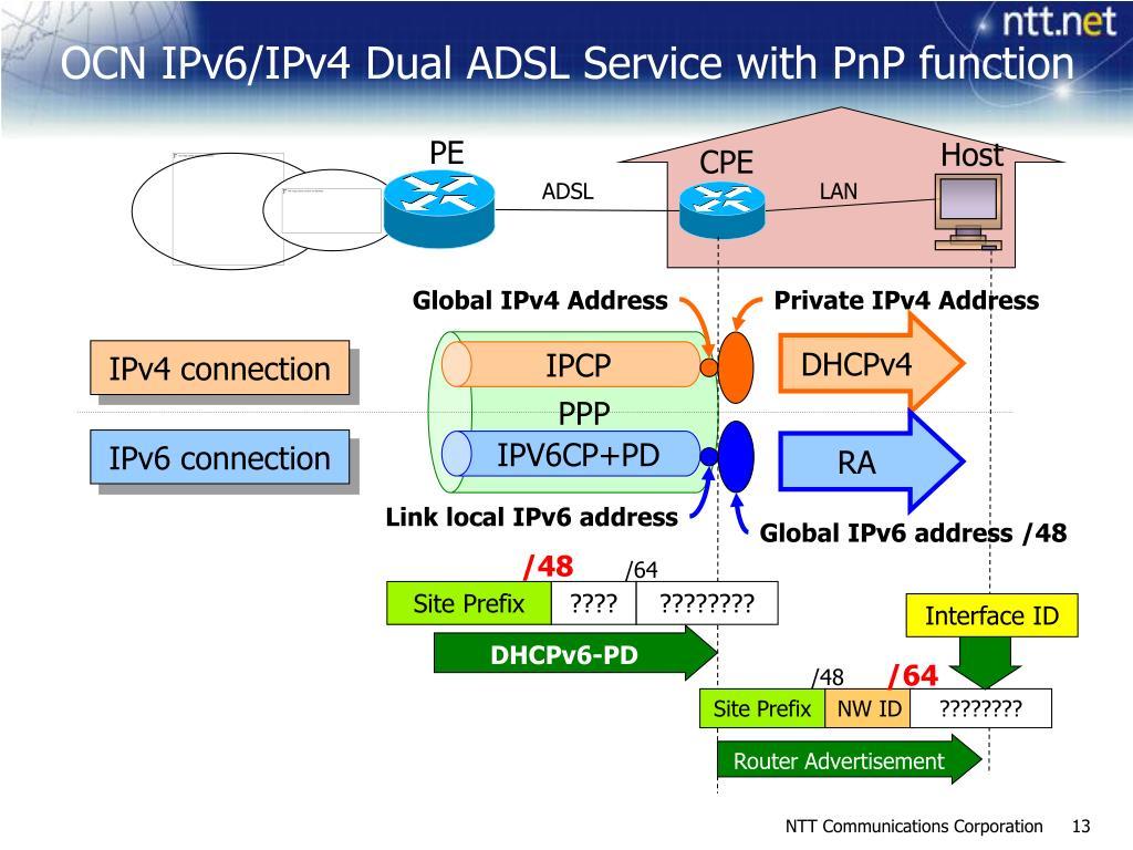 OCN IPv6/IPv4 Dual ADSL Service with PnP function