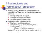 infrastructures and round about production