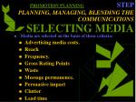 promotion planning step planning managing blending the communications selecting media