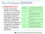 size of earthquake18