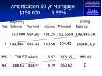 amortization 30 yr mortgage 150 000 5 85