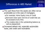 differences in abs market