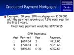 graduated payment mortgages26