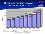 outstanding mortgage and asset backed securities in us