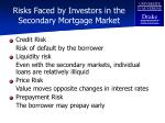 risks faced by investors in the secondary mortgage market