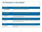 the participants in a securitization5