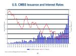 u s cmbs issuance and interest rates