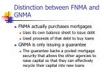 distinction between fnma and gnma