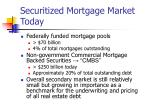 securitized mortgage market today
