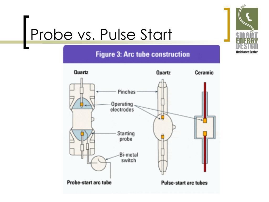 Probe vs. Pulse Start