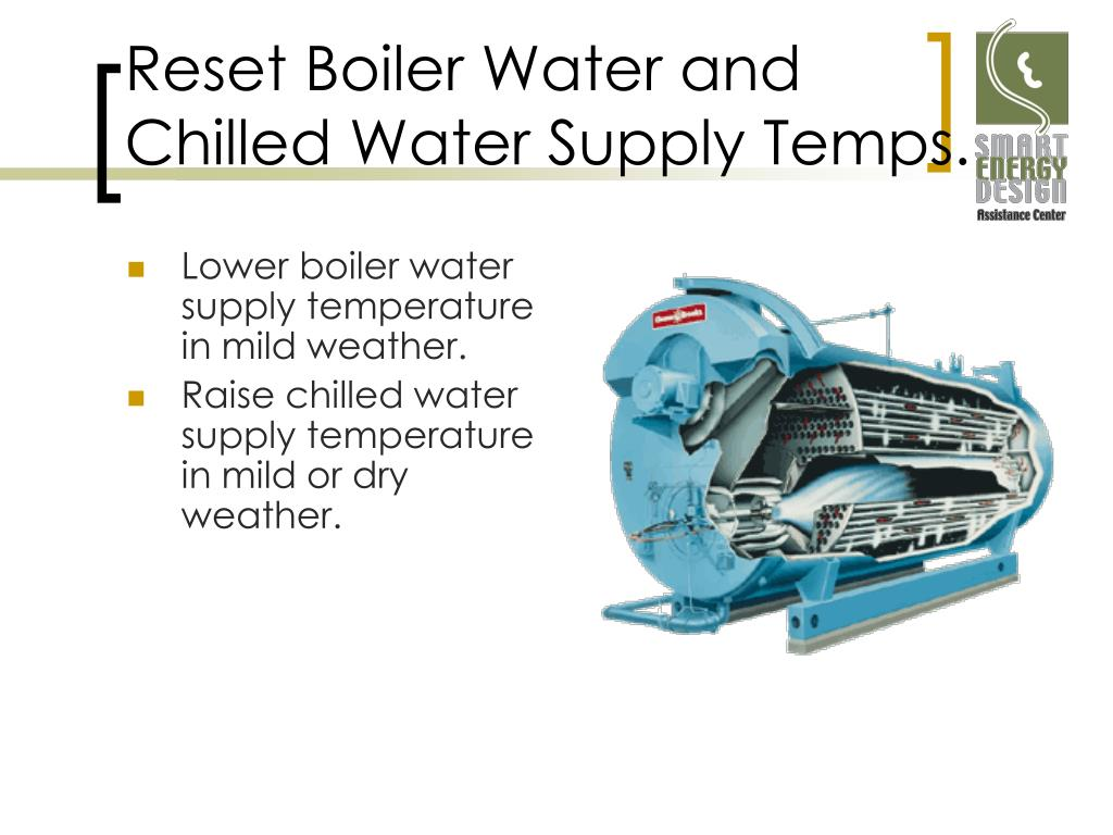 Reset Boiler Water and Chilled Water Supply Temps.