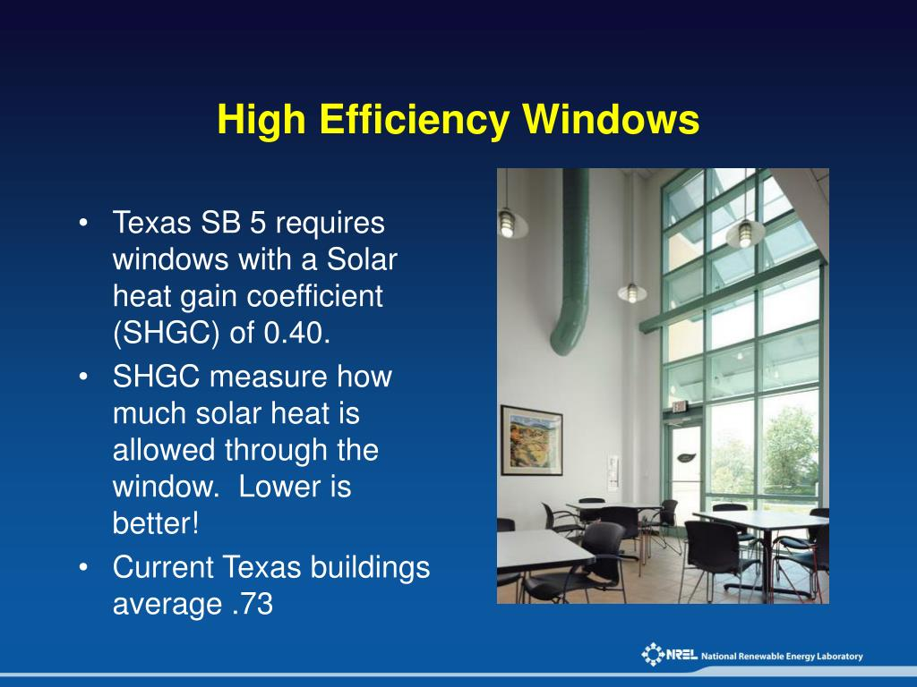 High Efficiency Windows