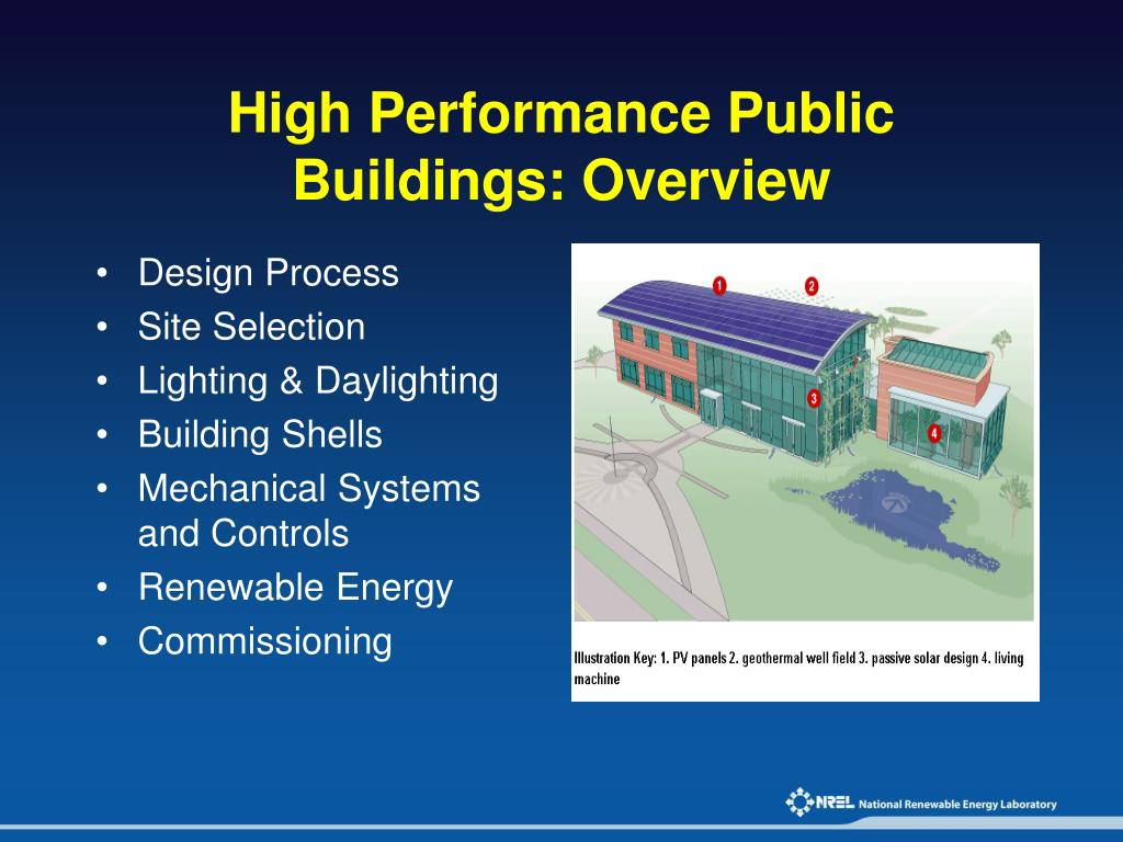 High Performance Public Buildings: Overview