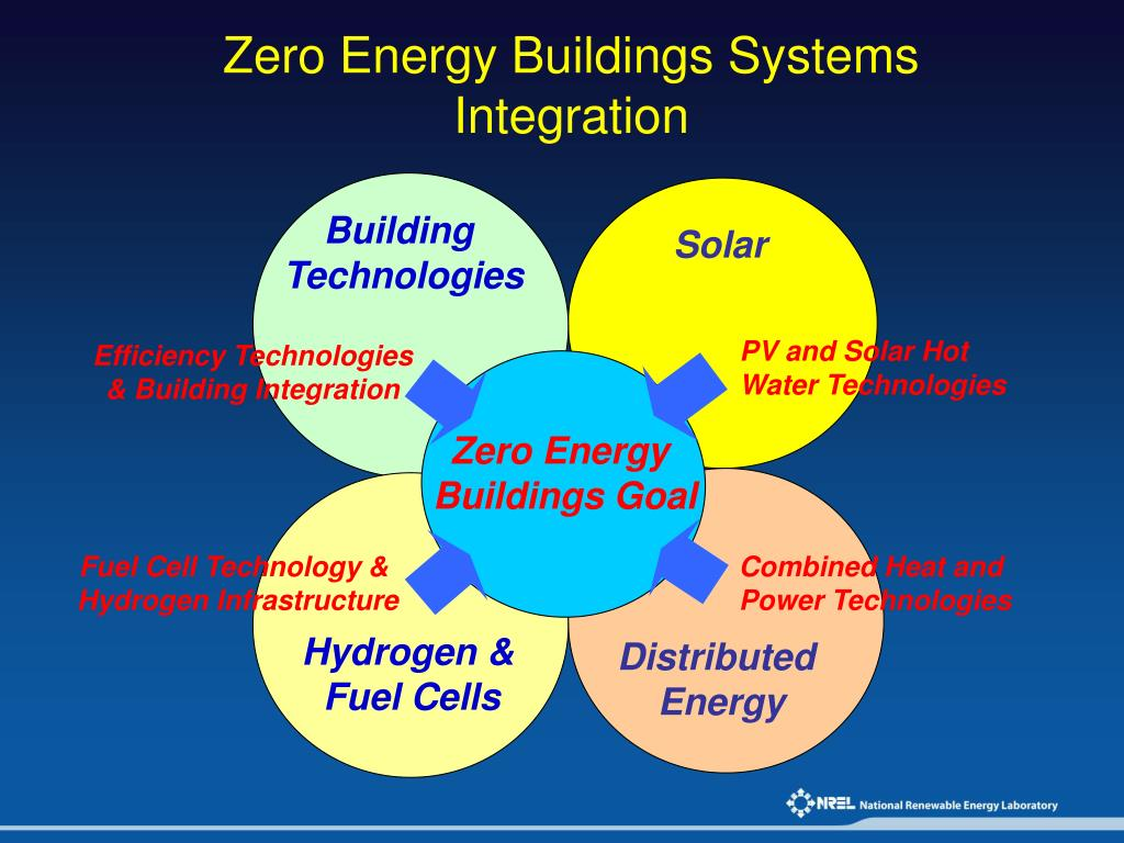 Zero Energy Buildings Systems Integration