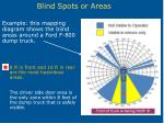blind spots or areas