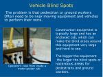 vehicle blind spots