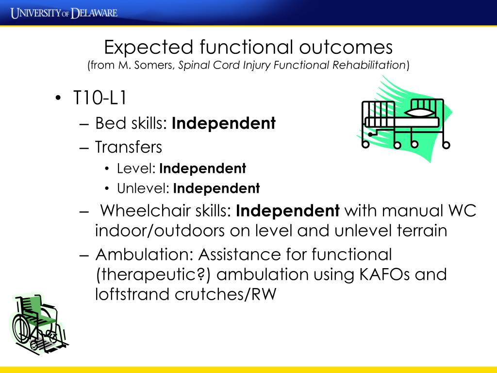 case study on spinal cord injury A pnf approach to occupation with incomplete a pnf approach to occupation with incomplete spinal cord injury case study used a.