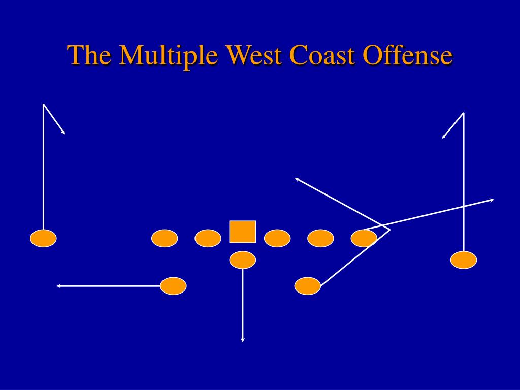 the multiple west coast offense l.