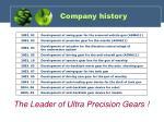 company history5