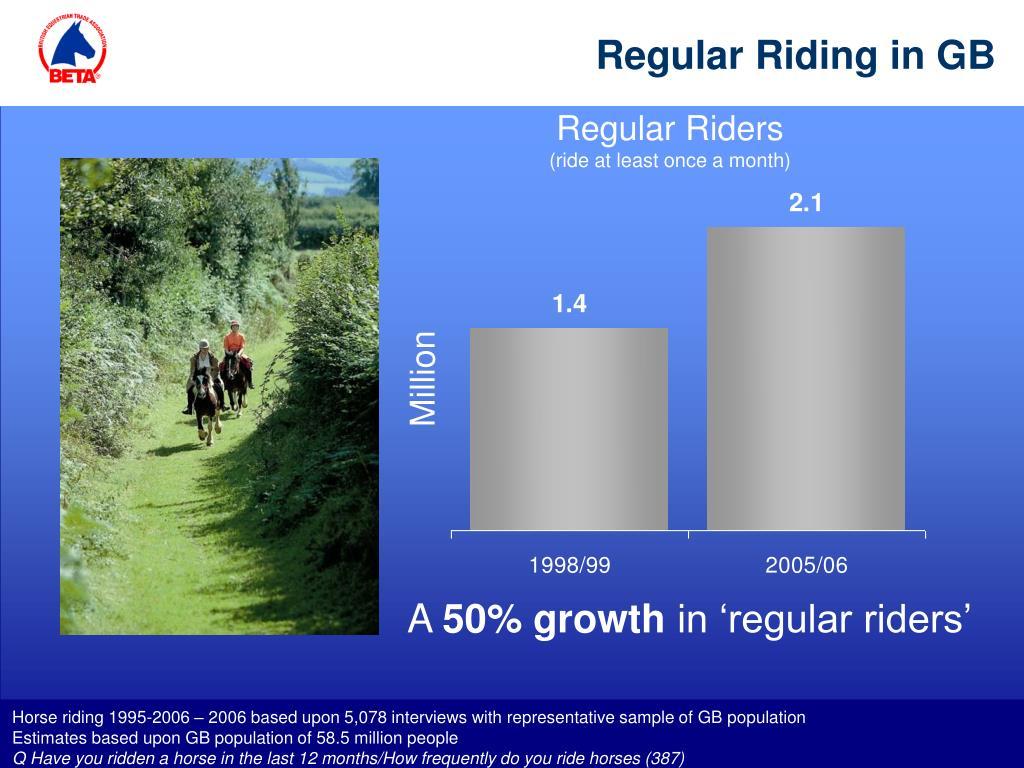 Regular Riding in GB