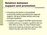 relation between support and promotion