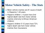 motor vehicle safety the stats