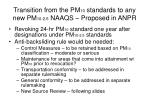 transition from the pm 10 standards to any new pm 10 2 5 naaqs proposed in anpr