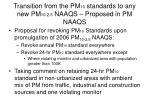 transition from the pm 10 standards to any new pm 10 2 5 naaqs proposed in pm naaqs