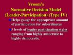 vroom s normative decision model leader participation type iv