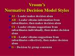 vroom s normative decision model styles