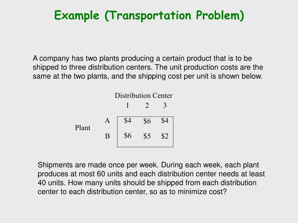 example transportation problem l.