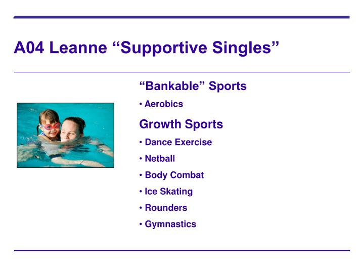 """A04 Leanne """"Supportive Singles"""""""