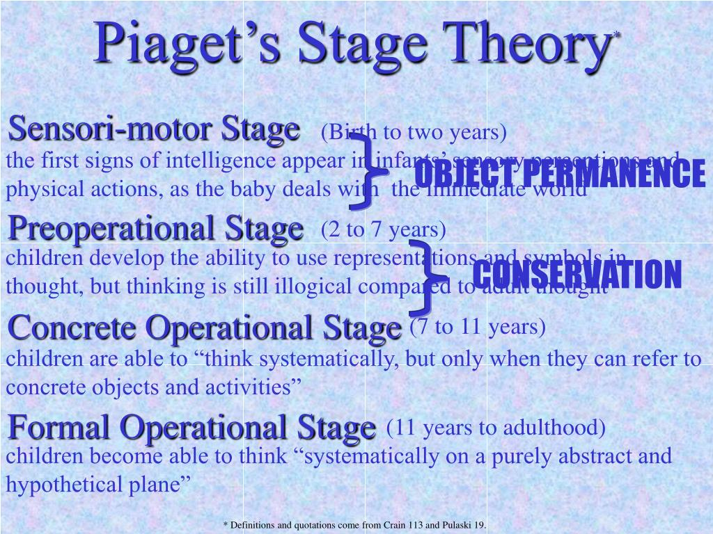 piaget s preoperational stage