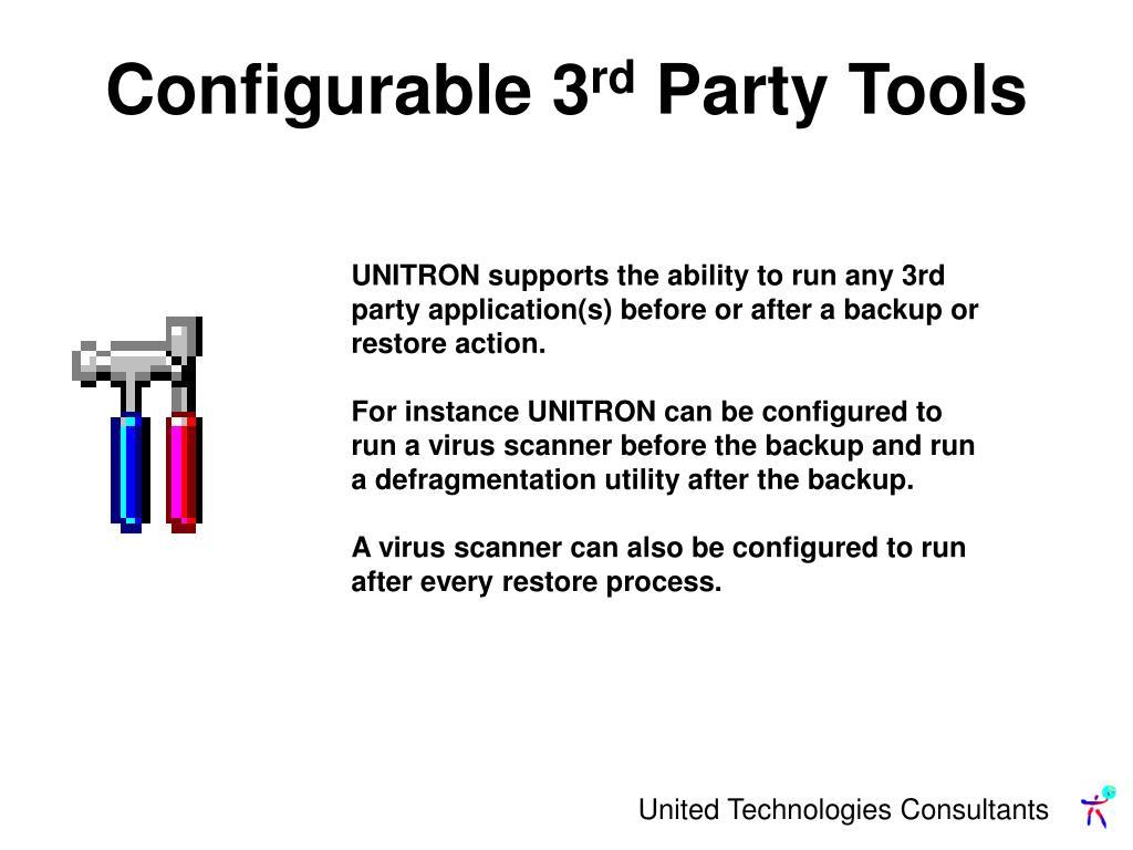 Configurable 3