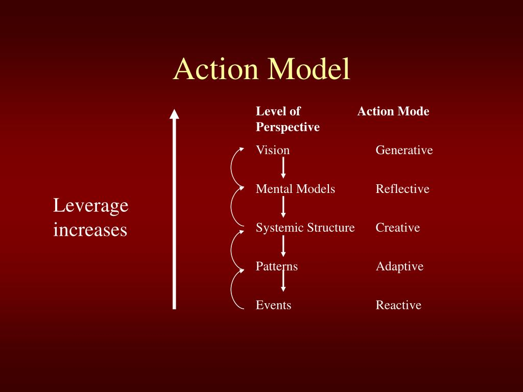 Action Model