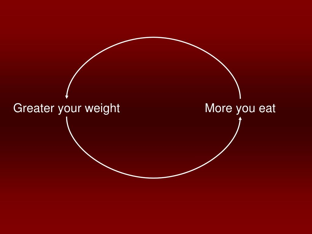 Greater your weight