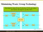 minimizing waste group technology
